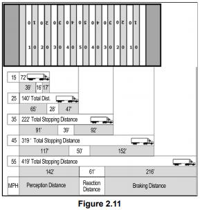 fire engine siren wiring diagram fire engine stopping distance diagram   wiring diagram #2