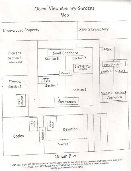 Garden Sections Map