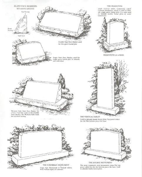 Monument Types