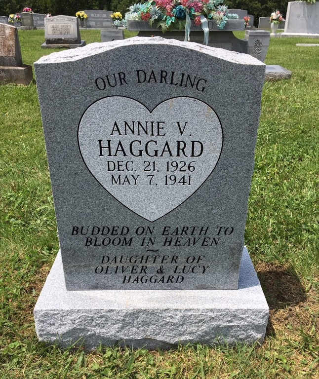 Headstone for Annie Haggard