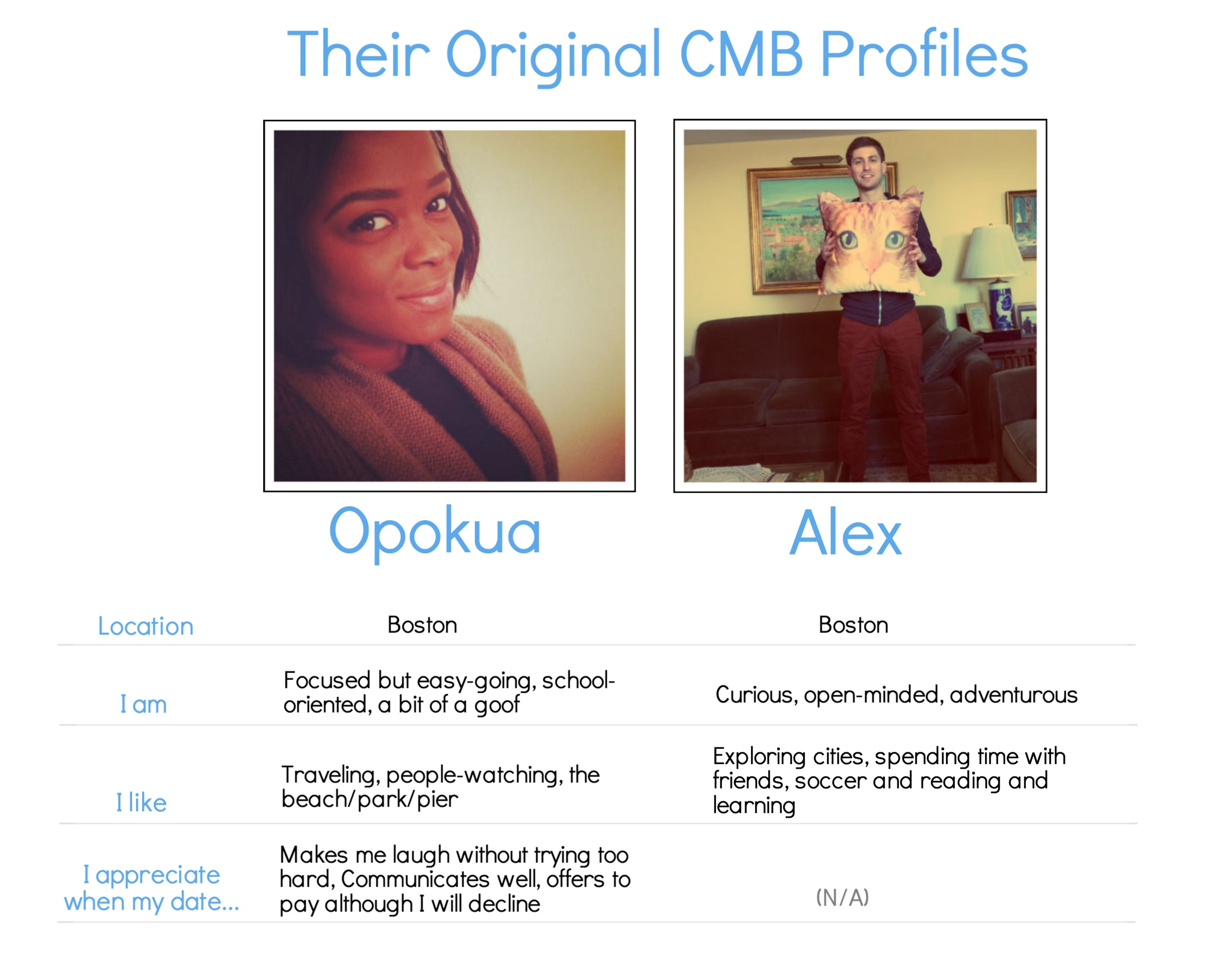 Alex And Opokua's Profiles