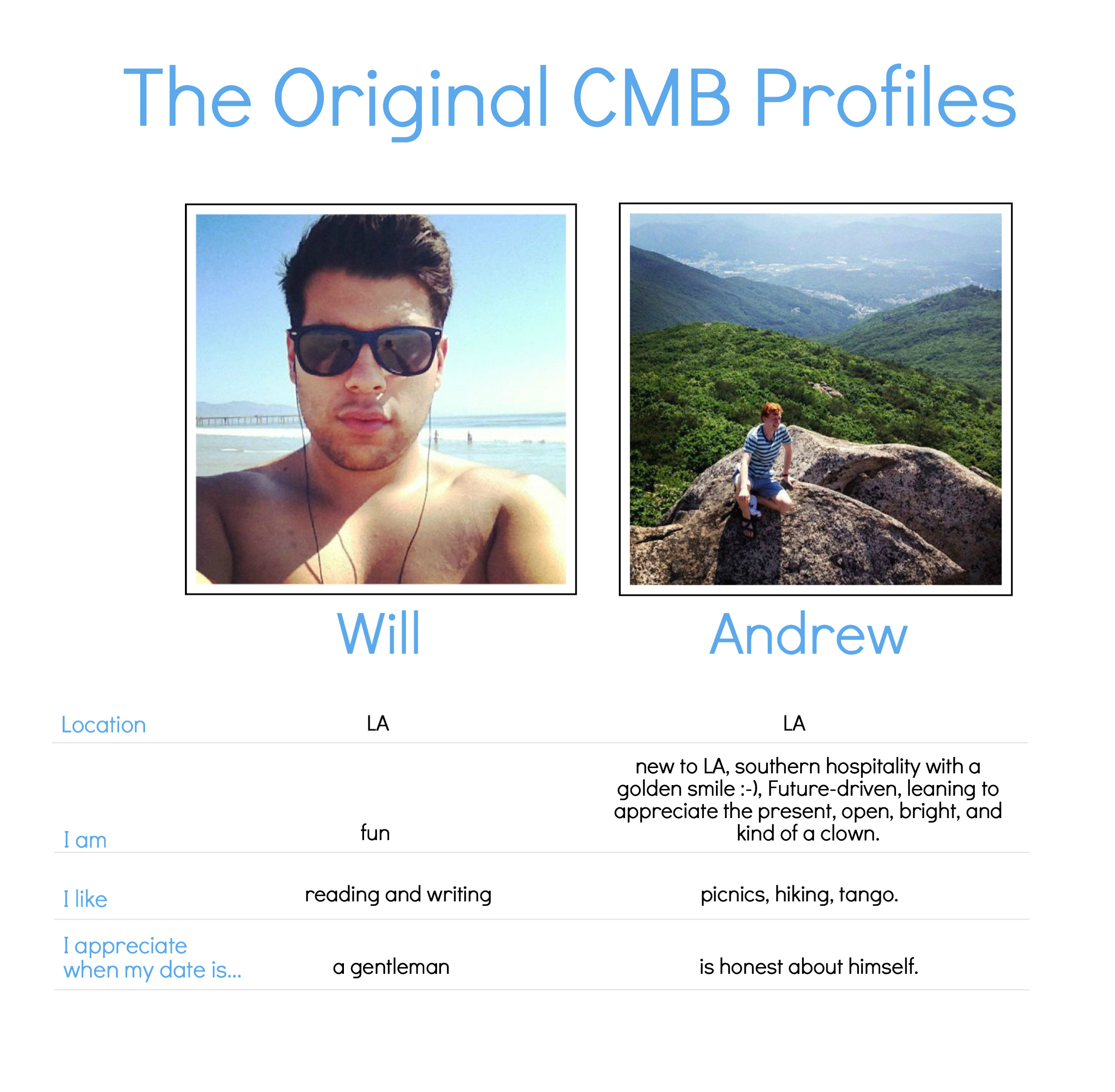 Will and Andrew's Profiles