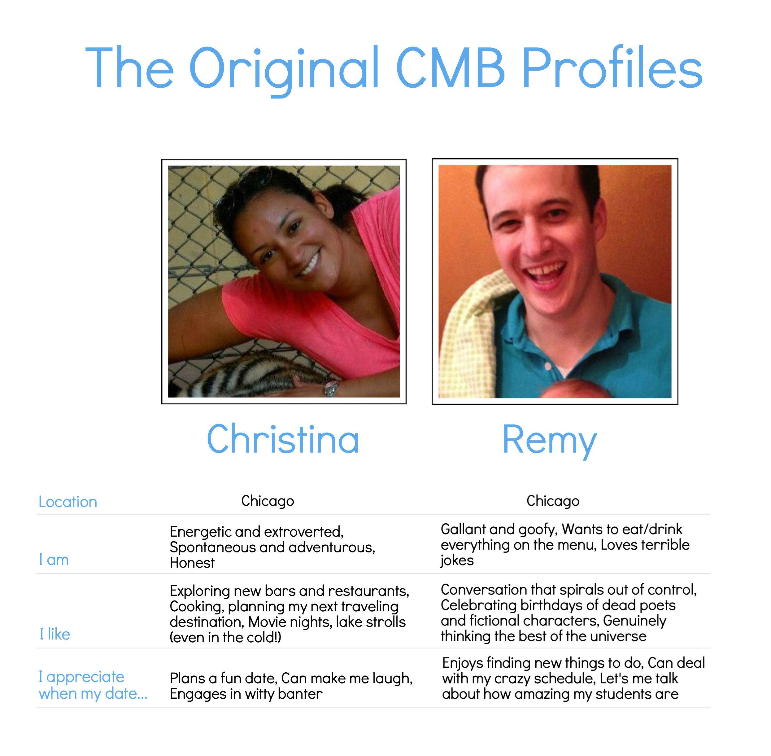 Profiles of Christina and Remy