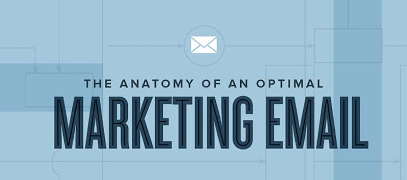 Cómo optimizar un email de promoción [Infografía]