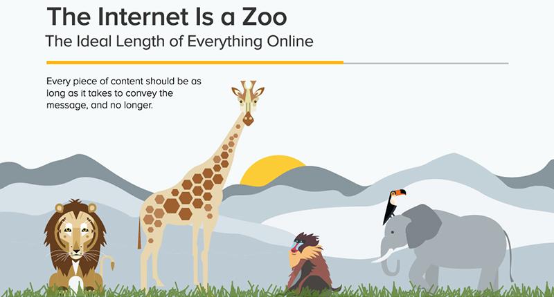 ¿Qué tan largo debe ser su contenido en social media?