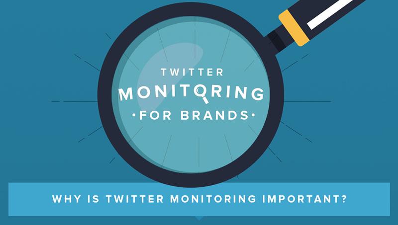 ¿Por qué el monitoreo de las marcas en Twitter sigue siendo importante?