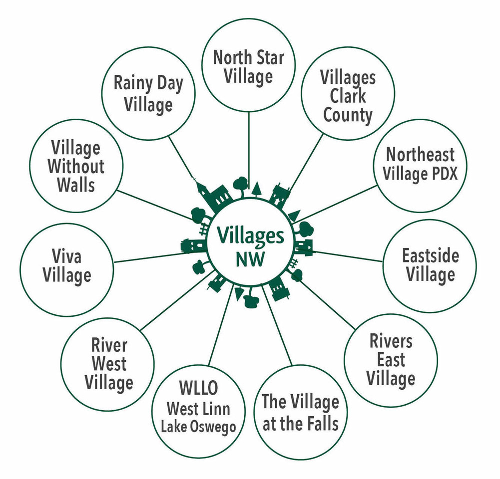 villages nw – our hub
