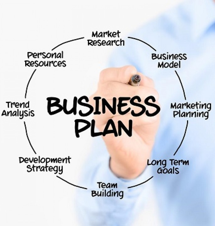 What goes into a well-documented business plan?