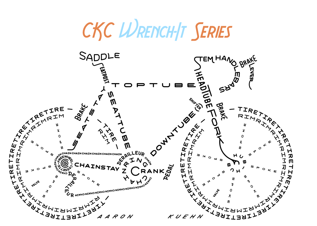 Wrench It CKC