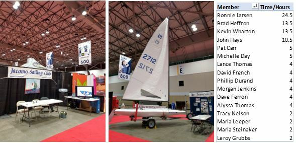 2019 Boat and Sportshow