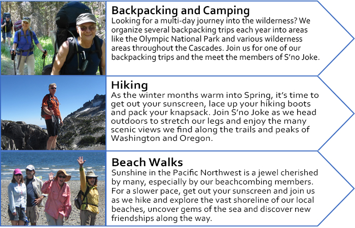 Backpacking, Camping, Hiking and Beach Walks