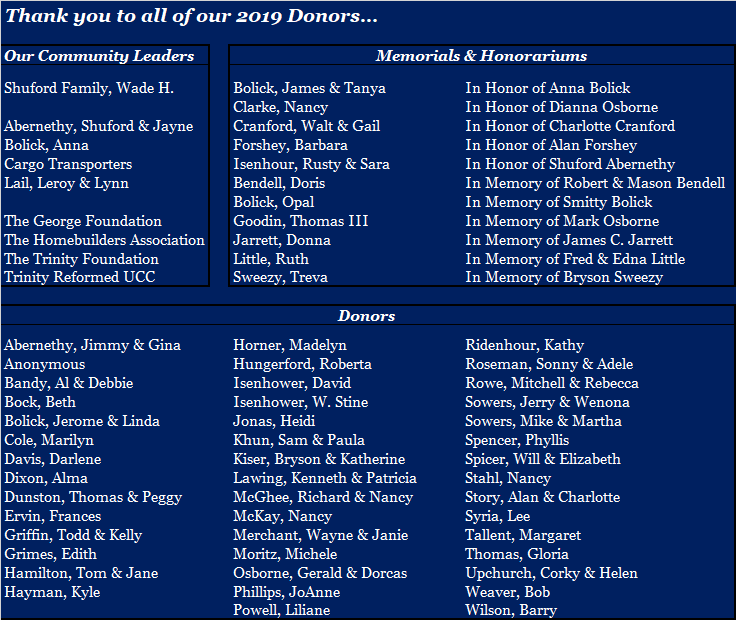 2019 Donors