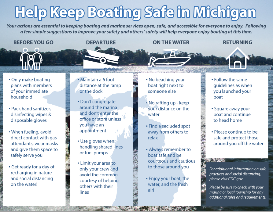 Safe Boating MI