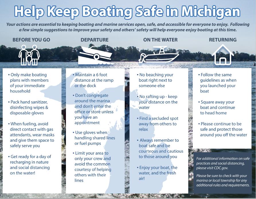 Safe Boating MI