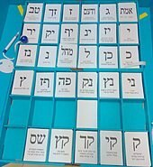 Israel election 2020