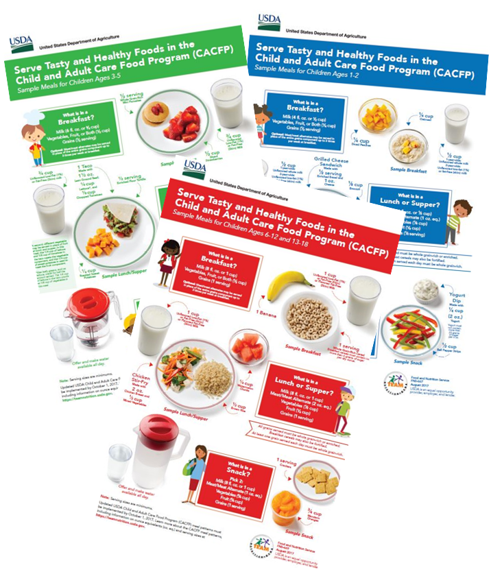 CACFP Child Family Resources Inc Interesting Cacfp Meal Pattern