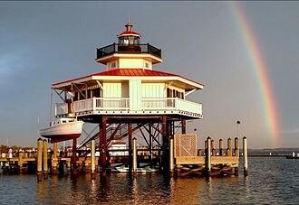 Marina Partners - Maryland - Marine Trawler Owners Association