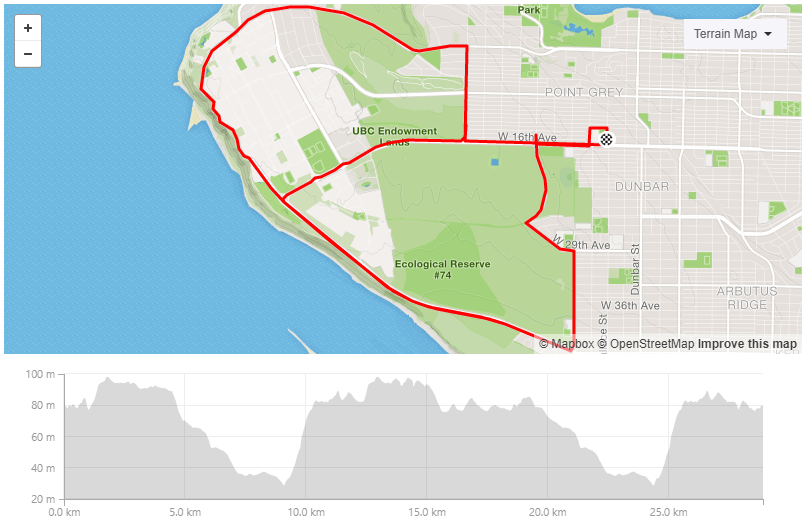 UBC Thursday nighter route