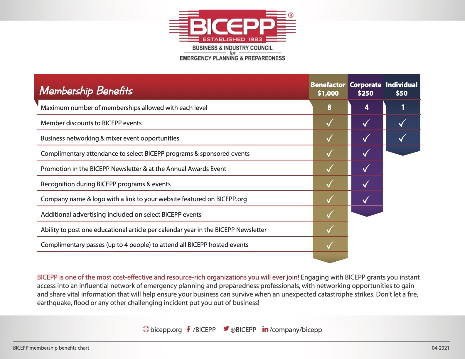 2021 BICEPP_MemberBenefits_04-21-21 FINAL PRINT VERSION.jpg