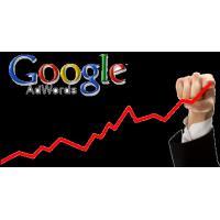 Servicios de Google Adwords en Cuba. Posiciona tu negocio