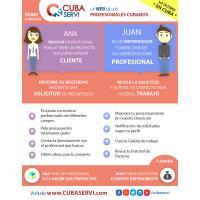 Regístrate en CUBASERVI y atrae clientes para tu NEGOCIO... en ***CubaServi.com***