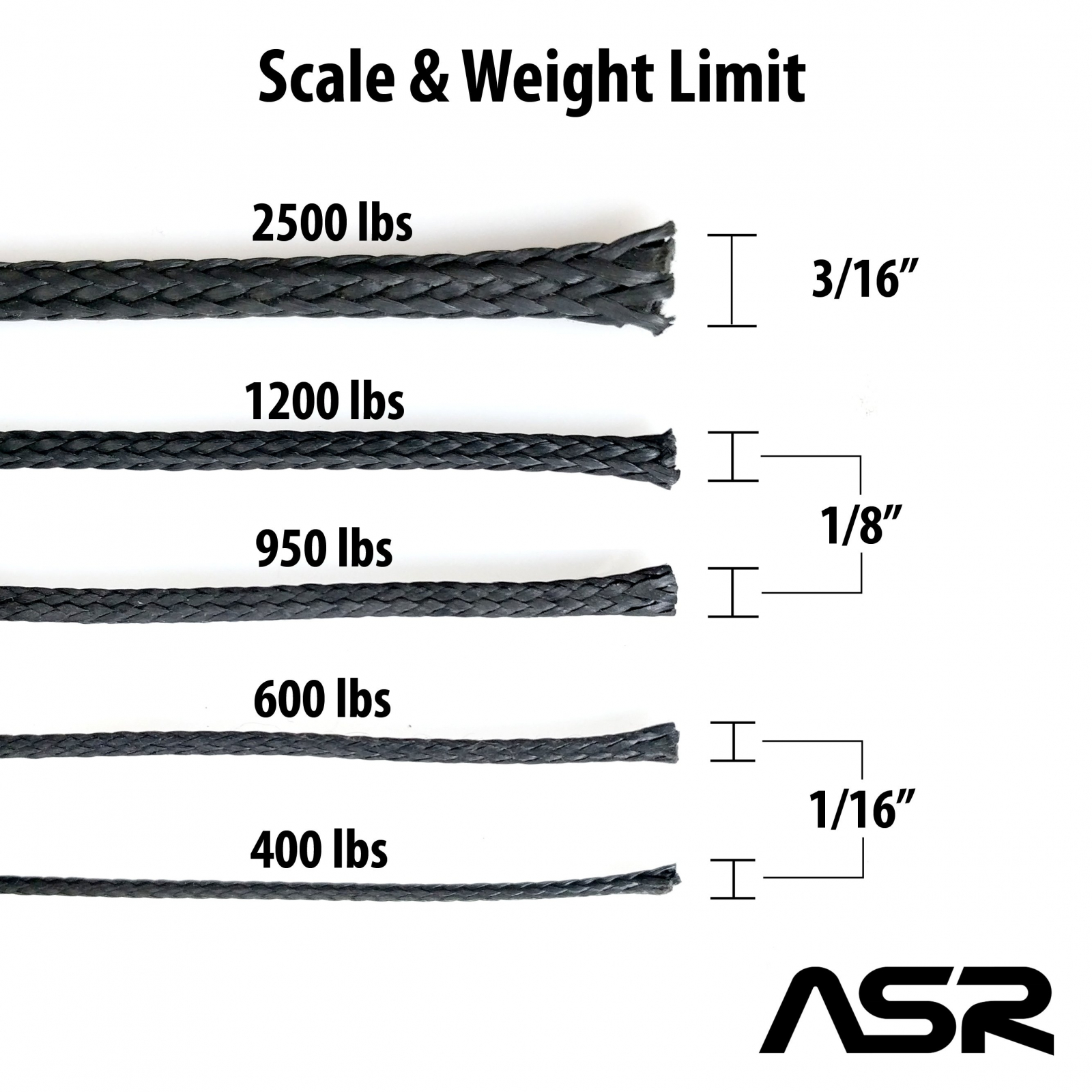 Braided Vectran Survival Sport Tactical Cord 600lb Breaking Strength