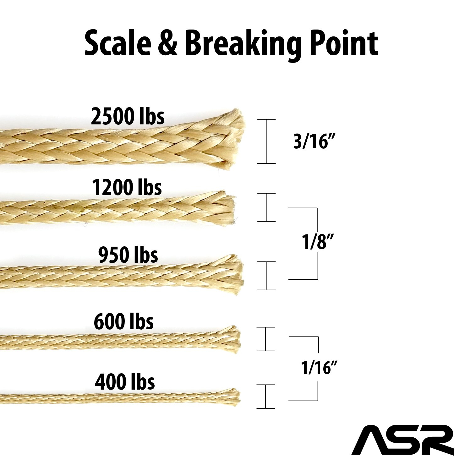 ASR-Outdoor-Braided-Technora-950lb-Survival-Rope-Natural-Many-Lengths thumbnail 12