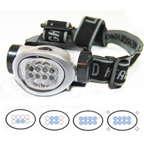 Headlamp Flashlight Multi Purpose Water Resistant 8 LED Headgear for Running, Camping, Construction, Home Improvement, and Outdoor Activites