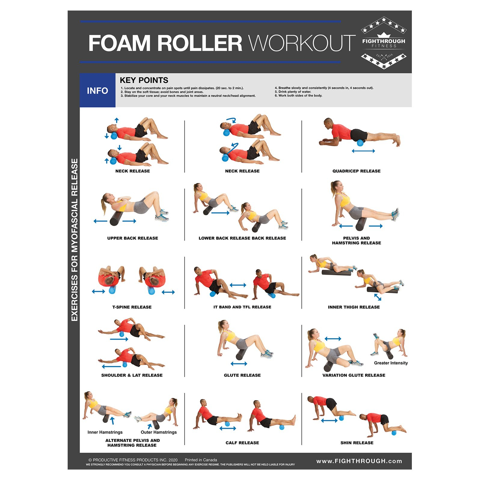 Productive Fitness Fighthrough Series Foam Roller Poster