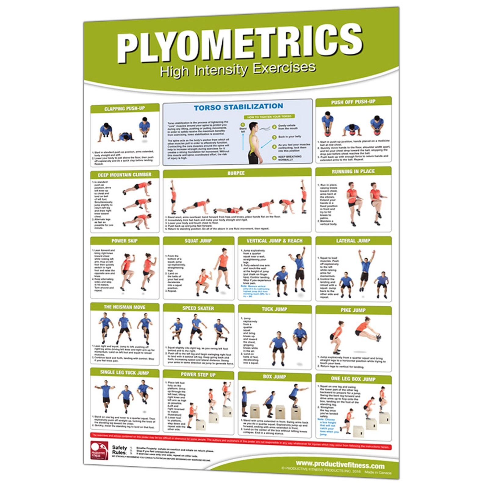 Productive Fitness and Health Instructional Poster Plyometrics Chart - Laminated