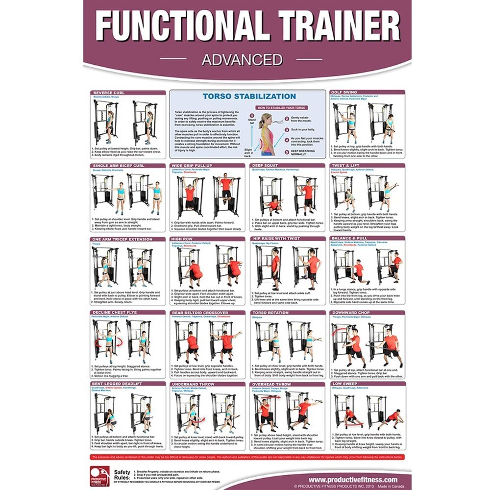 Productive Fitness Poster Series Advanced Trainer