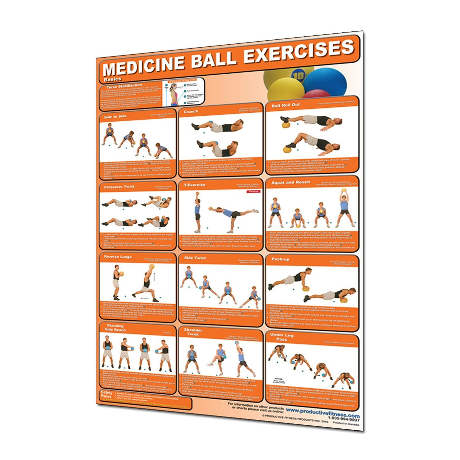 Productive Fitness Poster Series Medicine Ball Basic Exercises for At Home Use