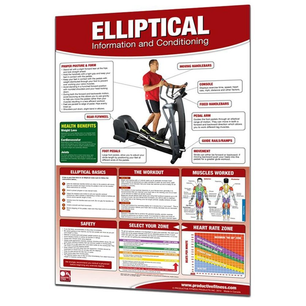 Productive Fitness and Health Motivational Poster Elliptical Conditioning Chart