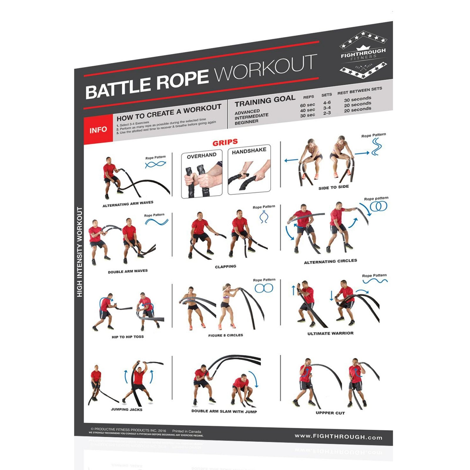 Productive Fitness Fighthrough Series Battle Rope Poster
