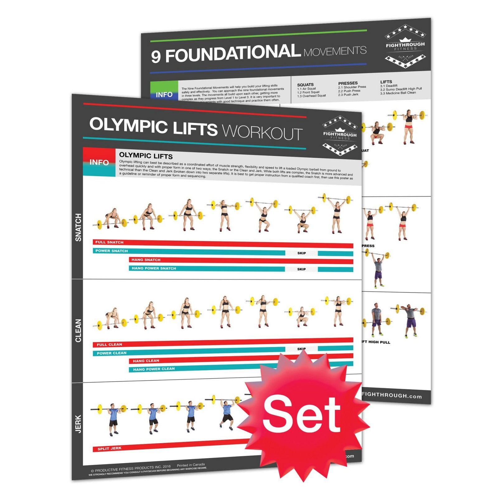 2pc Productive Fitness Fighthrough Olympic Lifting Posters Exercises - Laminated