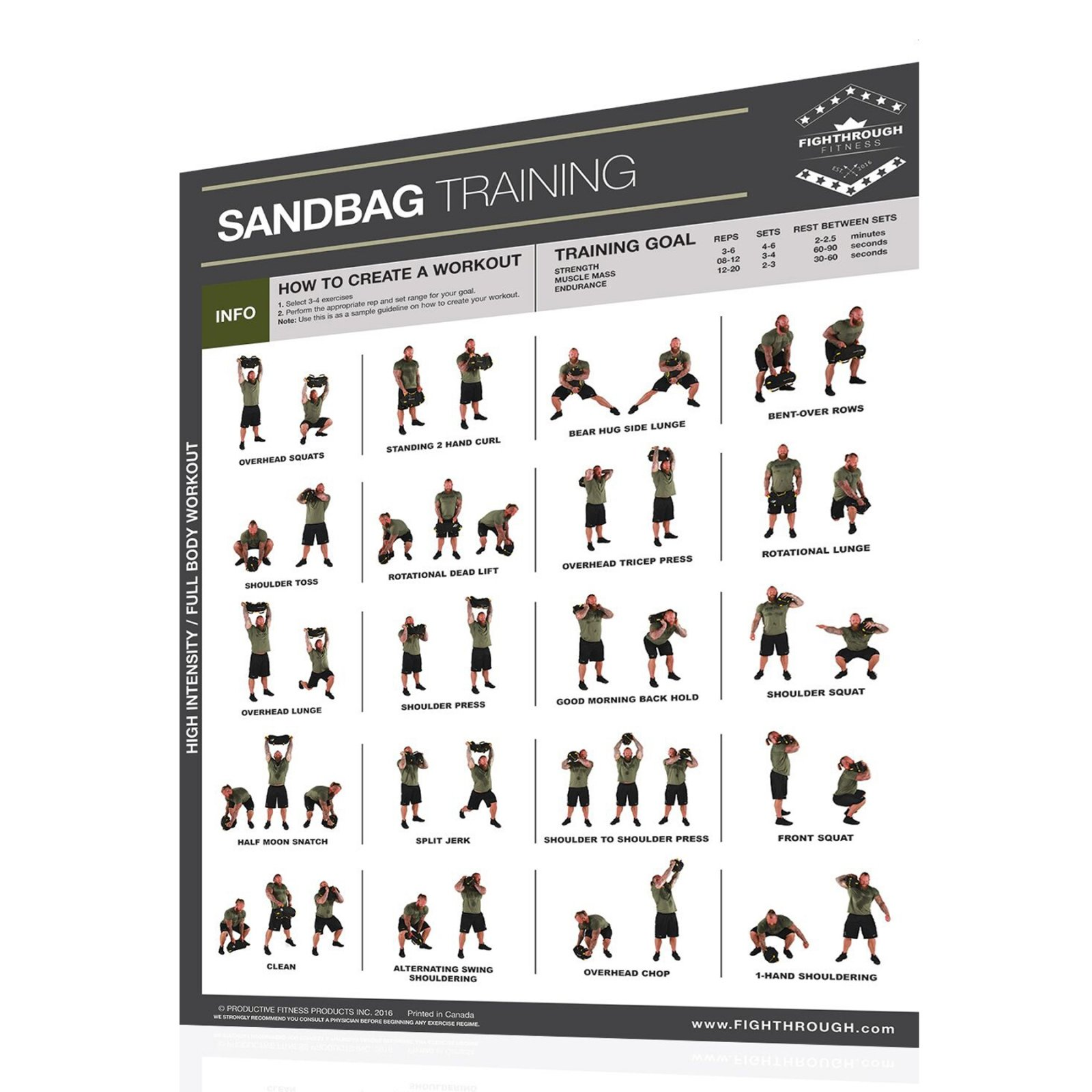 Productive Fitness Fighthrough Series Sandbag Exercises - Laminated