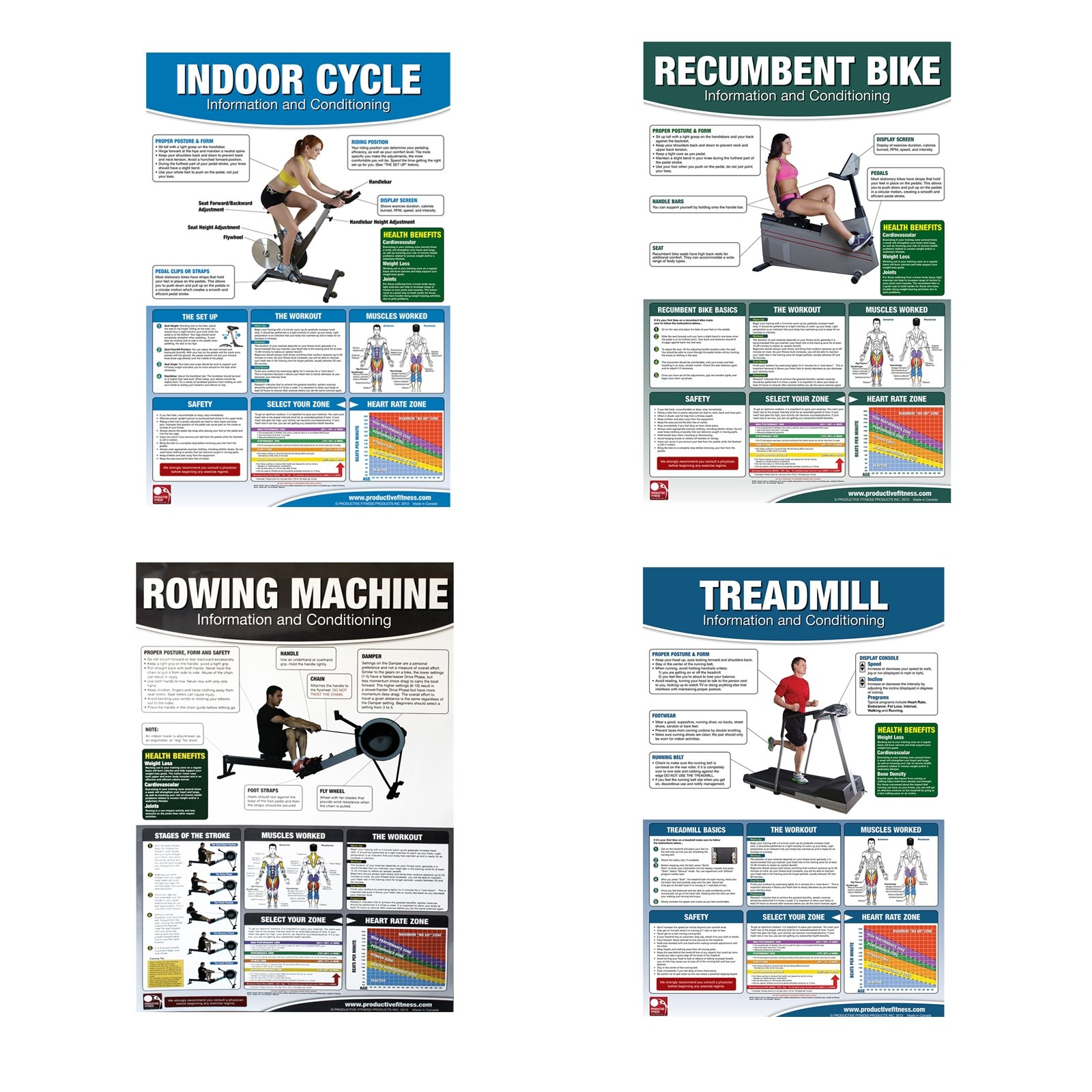 (4 Pack) Complete Productive Fitness Cardio Training Poster Set