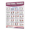 Productive Fitness Poster Advanced Trainer