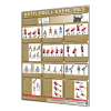 Productive Fitness Poster Series Kettle Bell Basic Exercises Non-Laminated
