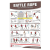 Productive Fitness Exercise Chart High Intensity Instructor Poster Battle Rope