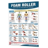Foam Roller Poster Side View