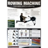 Productive Fitness Rowing Machine Exercise Poster