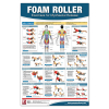 Productive Fitness Poster Foam Roller Exercises for Myofascial Release
