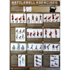 Productive Fitness Poster Series Kettle Bell Basic Exercises Laminated
