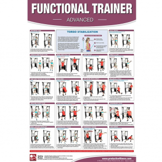Productive Fitness Poster Series Advanced Functional Trainer Non Laminated
