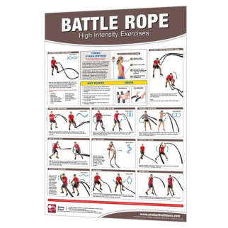 Productive Fitness Poster Battle Rope High Intensity Exercises Chart