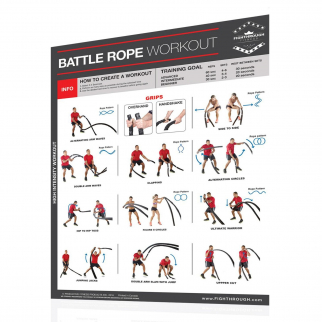 Productive Fitness Fighthrough Series Battle Rope Exercises - Laminated