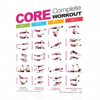Productive Fitness Fighthrough Complete Core Exercises - Laminated