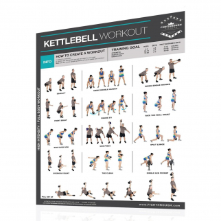 Productive Fitness Fighthrough Series Kettlebell Poster - Laminated