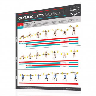 Productive Fitness Fighthrough Olympic Lifts Exercises - Laminated